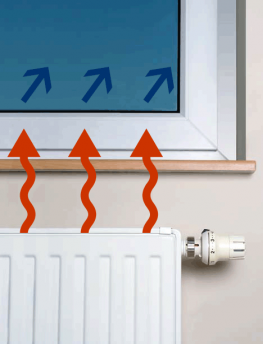 Image depicting heat escaping from radiators that are placed under inefficient windows